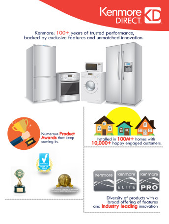 KENMORE PRODUCTS